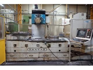 Anayak FBZ - HV 2500 Bettfräsmaschinen-14