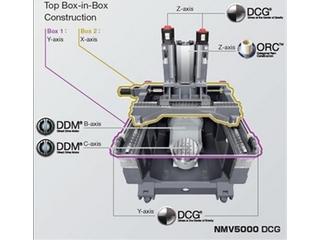 Mori Seiki NMV 5000 DCG, Fräsmaschine Bj.  2007-3